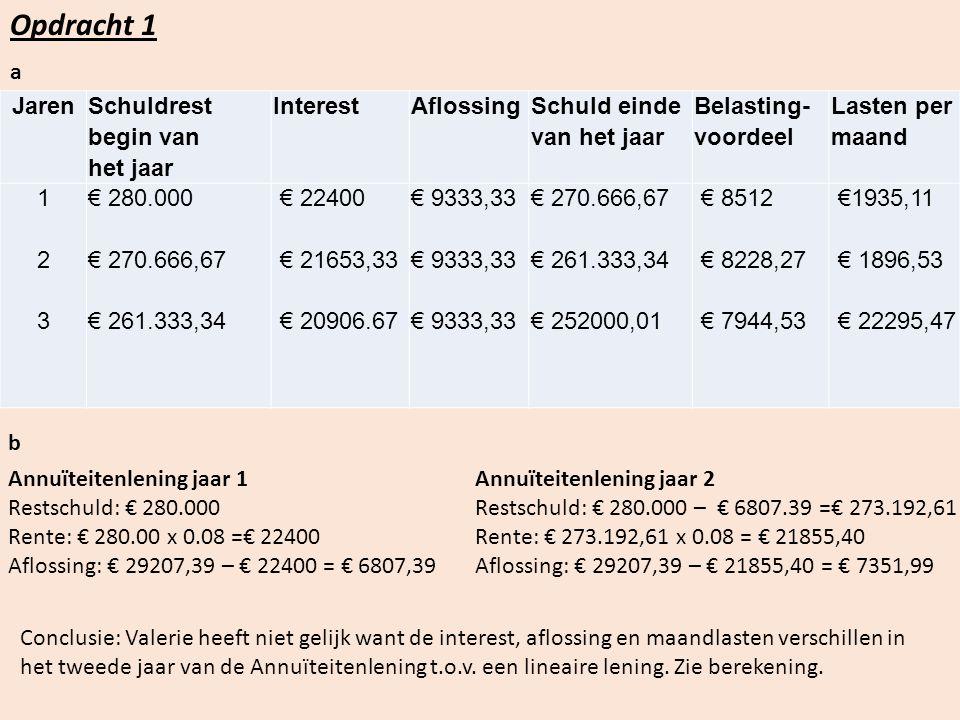 Jaren Schuldrest begin van het jaar InterestAflossing Schuld einde van het jaar Belasting- voordeel Lasten per maand 1 2 31 2 3 € 280.000 € 280.000 € 22400 € 0 € 280.000 € 290.000 € 280.000 € 8512 € 1157.33 c