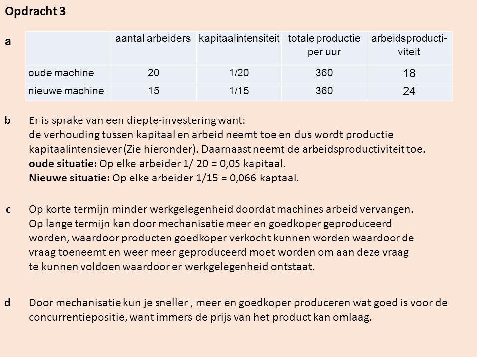 Opdracht 4 Oude omzet: 40000 x € 9,50 = € 380000 Procentuele verandering prijs: (€ 10,07 - € 9,50 )/ 9,50 x 100 = 6% Epv= .