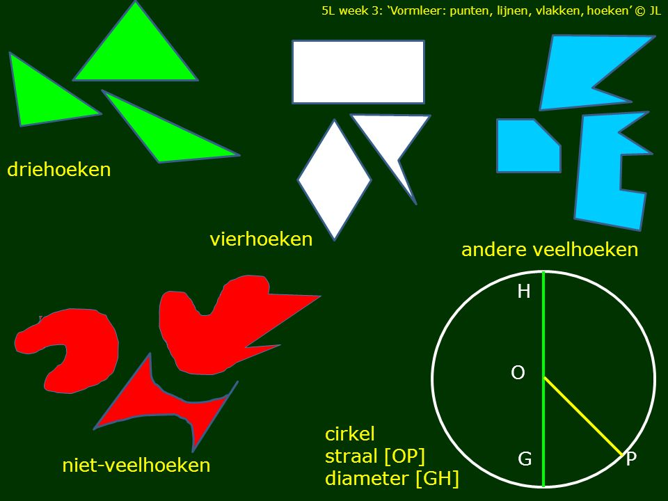 DIAGONALEN zijn lijnstukken die twee niet-aanliggende hoekpunten verbinden U R T S diagonaal [RT] diagonaal [US] 5L week 3: 'Vormleer: punten, lijnen, vlakken, hoeken' © JL