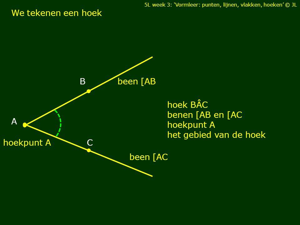 hoek BÂC benen [AB en [AC hoekpunt A het gebied van de hoek been [AB A B C been [AC hoekpunt A We tekenen een hoek 5L week 3: 'Vormleer: punten, lijne