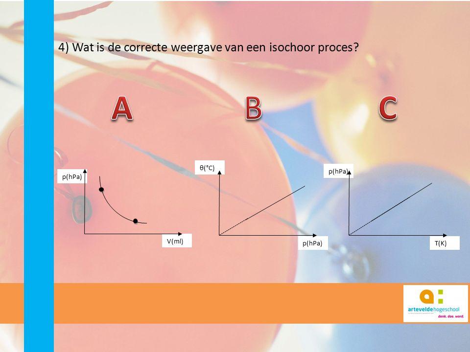 p(hPa) V(ml) θ(°C) p(hPa) 4) Wat is de correcte weergave van een isochoor proces? p(hPa) T(K)
