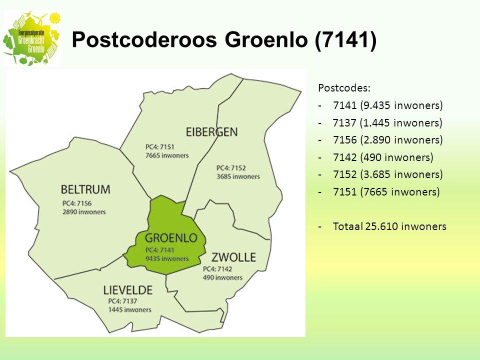 Postcoderoos Groenlo (7141) Postcodes: -7141 (9.435 inwoners) - 7137 (1.445 inwoners) -7156 (2.890 inwoners) -7142 (490 inwoners) -7152 (3.685 inwoners) -7151 (7665 inwoners) -Totaal 25.610 inwoners