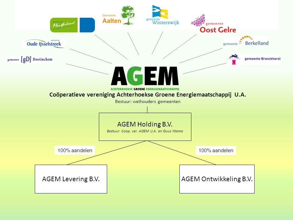 AGEM Holding B.V. Bestuur: Coop. ver. AGEM U.A.