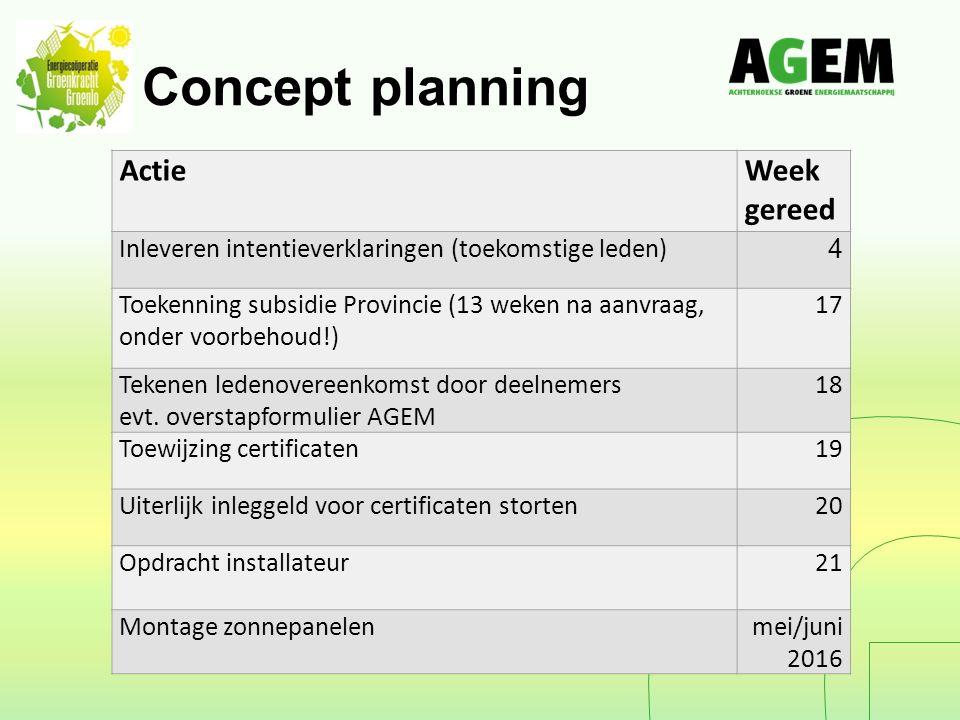 Concept planning ActieWeek gereed Inleveren intentieverklaringen (toekomstige leden) 4 Toekenning subsidie Provincie (13 weken na aanvraag, onder voorbehoud!) 17 Tekenen ledenovereenkomst door deelnemers evt.