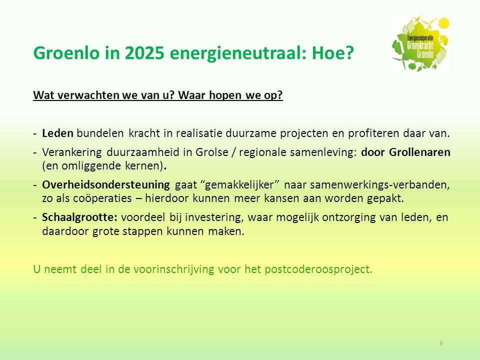 Groenlo in 2025 energieneutraal: Hoe. Wat verwachten we van u.