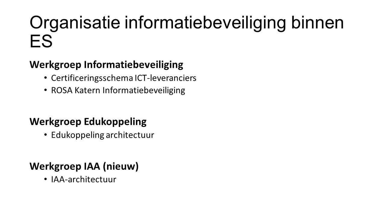 Organisatie informatiebeveiliging binnen ES Werkgroep Informatiebeveiliging Certificeringsschema ICT-leveranciers ROSA Katern Informatiebeveiliging Werkgroep Edukoppeling Edukoppeling architectuur Werkgroep IAA (nieuw) IAA-architectuur