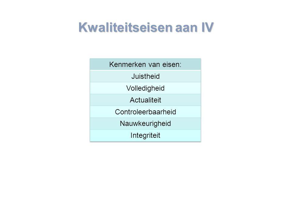 www.mensch-training.com Kwaliteitseisen aan IV