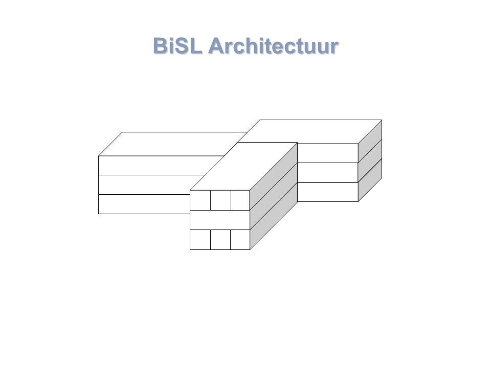 BiSL Architectuur