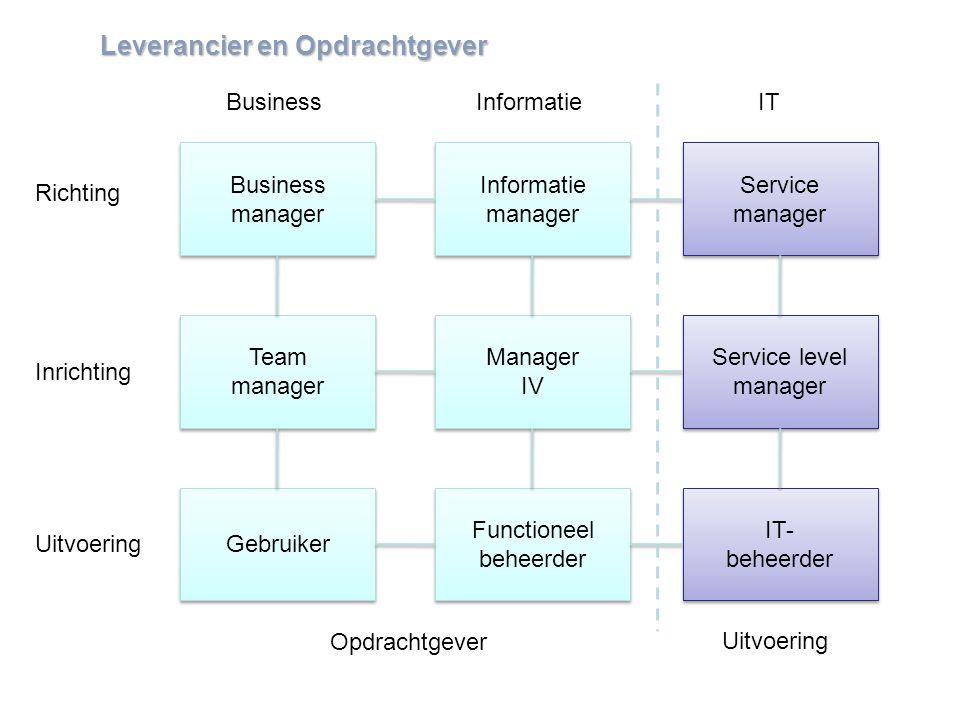 www.mensch-training.com Leverancier en Opdrachtgever