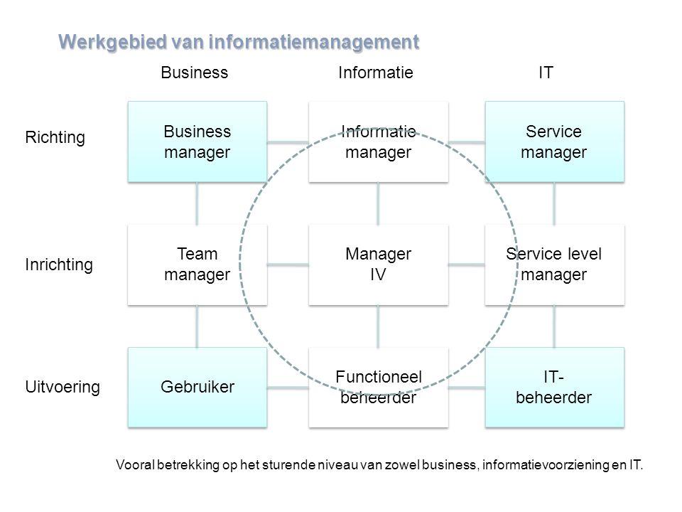 www.mensch-training.com Systeemontwikkeling en systeembeheer