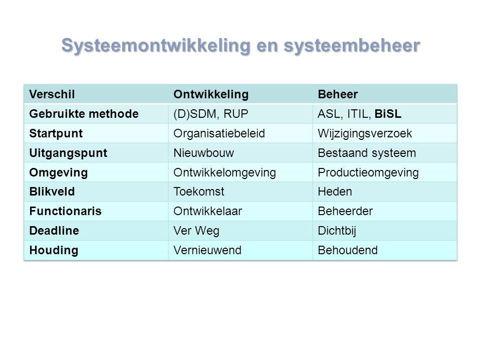 www.mensch-training.com Indeling BiSL Call rapportage