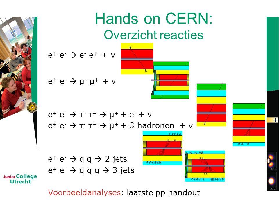 Hands on CERN: Overzicht reacties e + e -  e - e + + ν e + e -  μ - μ + + ν e + e -  τ - τ +  μ + + e - + ν e + e -  τ - τ +  μ + + 3 hadronen + ν e + e -  q q  2 jets e + e -  q q g  3 jets Voorbeeldanalyses: laatste pp handout