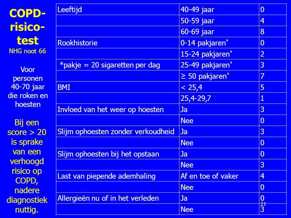 COPD- risico- test NHG noot 66 21 Leeftijd40-49 jaar0 50-59 jaar4 60-69 jaar8 Rookhistorie0-14 pakjaren * 0 15-24 pakjaren * 2 *pakje = 20 sigaretten
