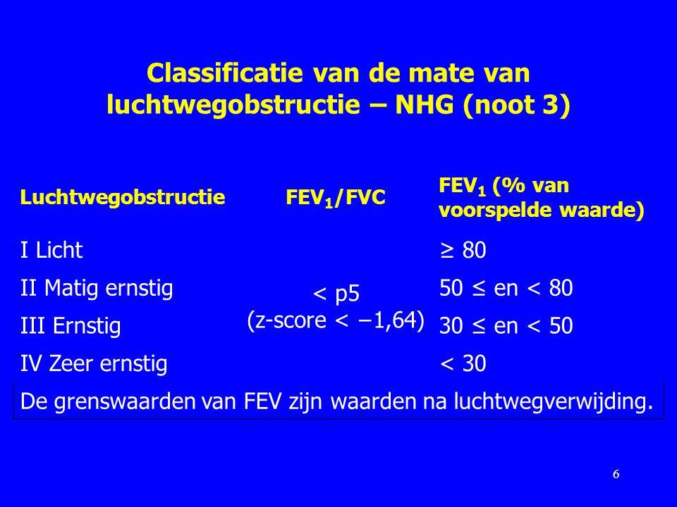 Classificatie van de mate van luchtwegobstructie – NHG (noot 3) 6 LuchtwegobstructieFEV 1 /FVC FEV 1 (% van voorspelde waarde) I Licht < p5 (z-score <