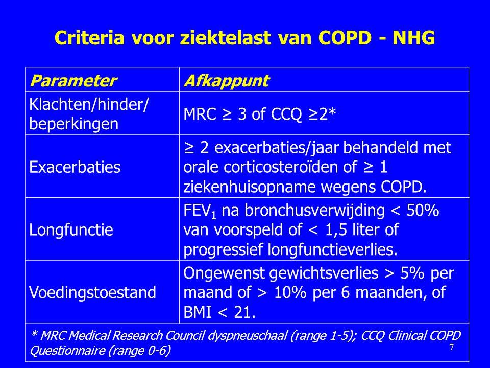 Criteria voor ziektelast van COPD - NHG ParameterAfkappunt Klachten/hinder/ beperkingen MRC ≥ 3 of CCQ ≥2* Exacerbaties ≥ 2 exacerbaties/jaar behandel