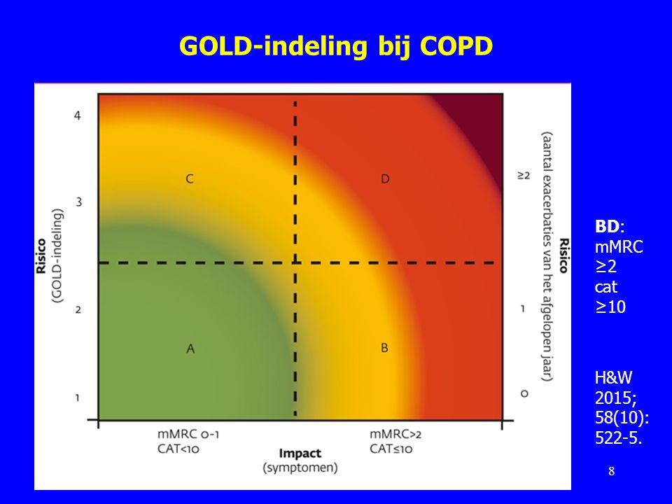 GOLD-indeling bij COPD 8 H&W 2015; 58(10): 522-5. BD: mMRC ≥2 cat ≥10