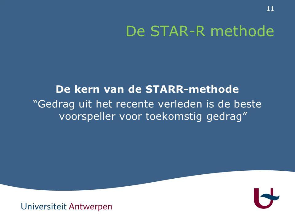 11 De STAR-R methode De kern van de STARR-methode Gedrag uit het recente verleden is de beste voorspeller voor toekomstig gedrag