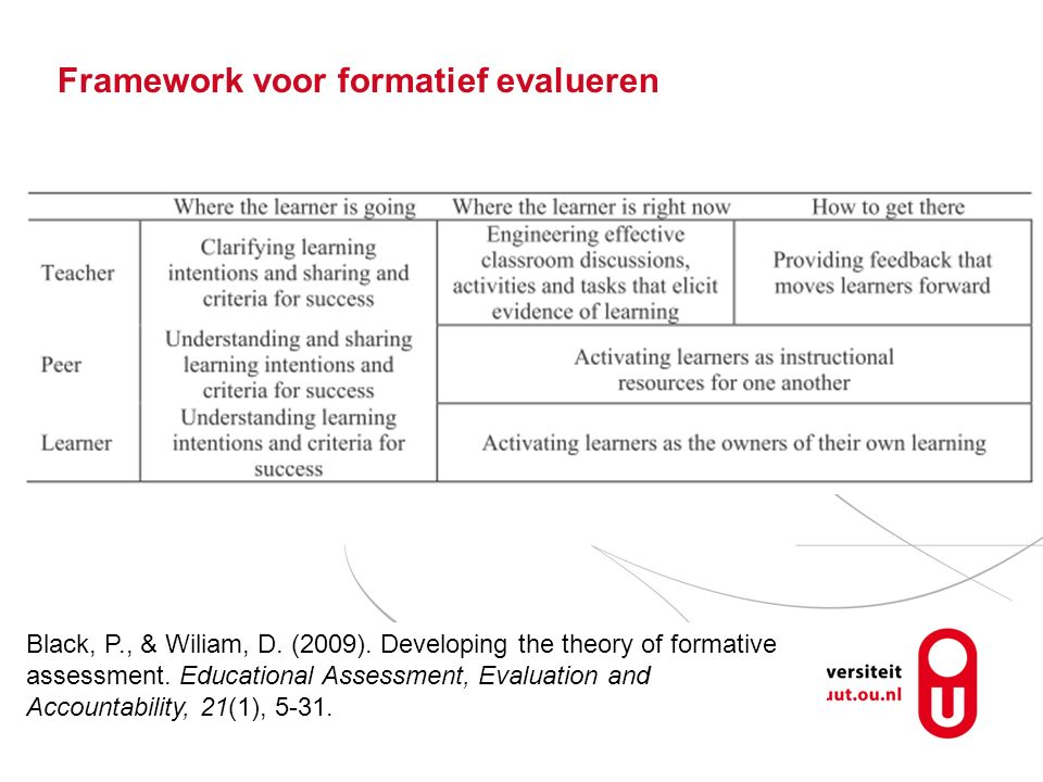 Framework voor formatief evalueren Black, P., & Wiliam, D. (2009). Developing the theory of formative assessment. Educational Assessment, Evaluation a