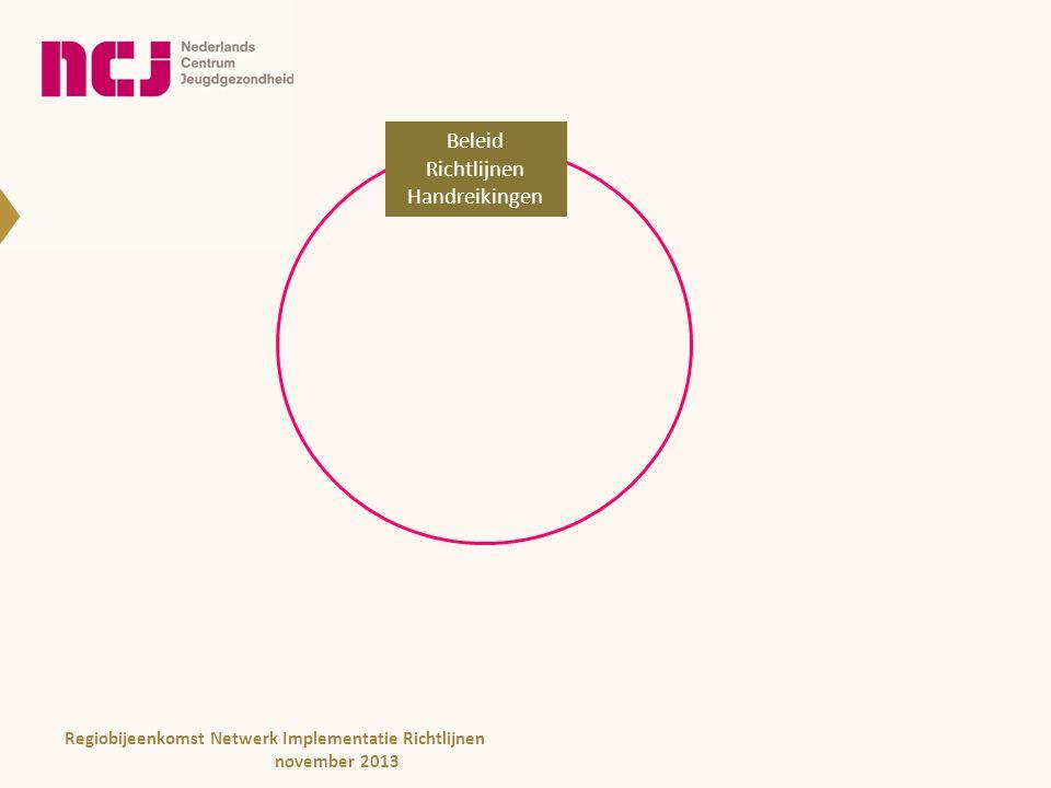 Beleid Richtlijnen Handreikingen Beleid Richtlijnen Handreikingen Regiobijeenkomst Netwerk Implementatie Richtlijnen november 2013