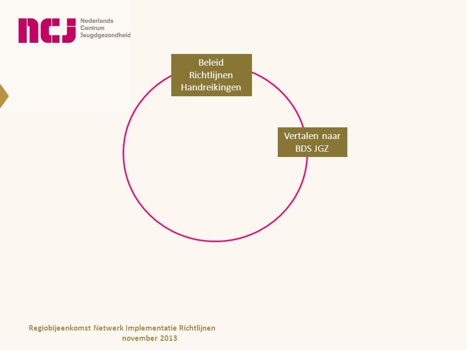 Beleid Richtlijnen Handreikingen Beleid Richtlijnen Handreikingen Vertalen naar BDS JGZ Regiobijeenkomst Netwerk Implementatie Richtlijnen november 2013