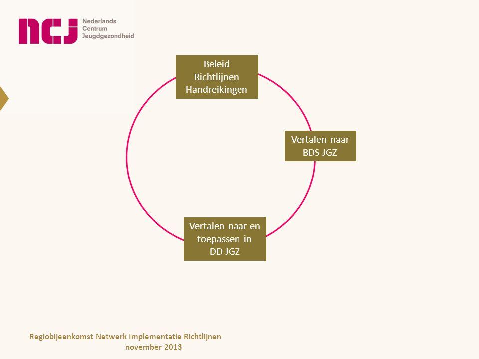 Beleid Richtlijnen Handreikingen Beleid Richtlijnen Handreikingen Vertalen naar BDS JGZ Vertalen naar en toepassen in DD JGZ Regiobijeenkomst Netwerk Implementatie Richtlijnen november 2013
