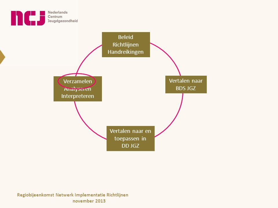 Beleid Richtlijnen Handreikingen Beleid Richtlijnen Handreikingen Vertalen naar BDS JGZ Vertalen naar en toepassen in DD JGZ Verzamelen Analyseren Interpreteren Regiobijeenkomst Netwerk Implementatie Richtlijnen november 2013
