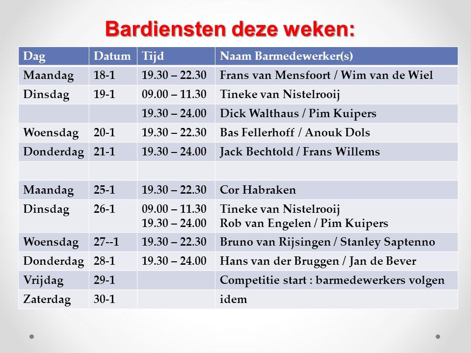 DagDatumTijdNaam Barmedewerker(s) Maandag18-119.30 – 22.30Frans van Mensfoort / Wim van de Wiel Dinsdag19-109.00 – 11.30Tineke van Nistelrooij 19.30 – 24.00Dick Walthaus / Pim Kuipers Woensdag20-119.30 – 22.30Bas Fellerhoff / Anouk Dols Donderdag21-119.30 – 24.00Jack Bechtold / Frans Willems Maandag25-119.30 – 22.30Cor Habraken Dinsdag26-109.00 – 11.30 19.30 – 24.00 Tineke van Nistelrooij Rob van Engelen / Pim Kuipers Woensdag27--119.30 – 22.30Bruno van Rijsingen / Stanley Saptenno Donderdag28-119.30 – 24.00Hans van der Bruggen / Jan de Bever Vrijdag29-1Competitie start : barmedewerkers volgen Zaterdag30-1idem Bardiensten deze weken: