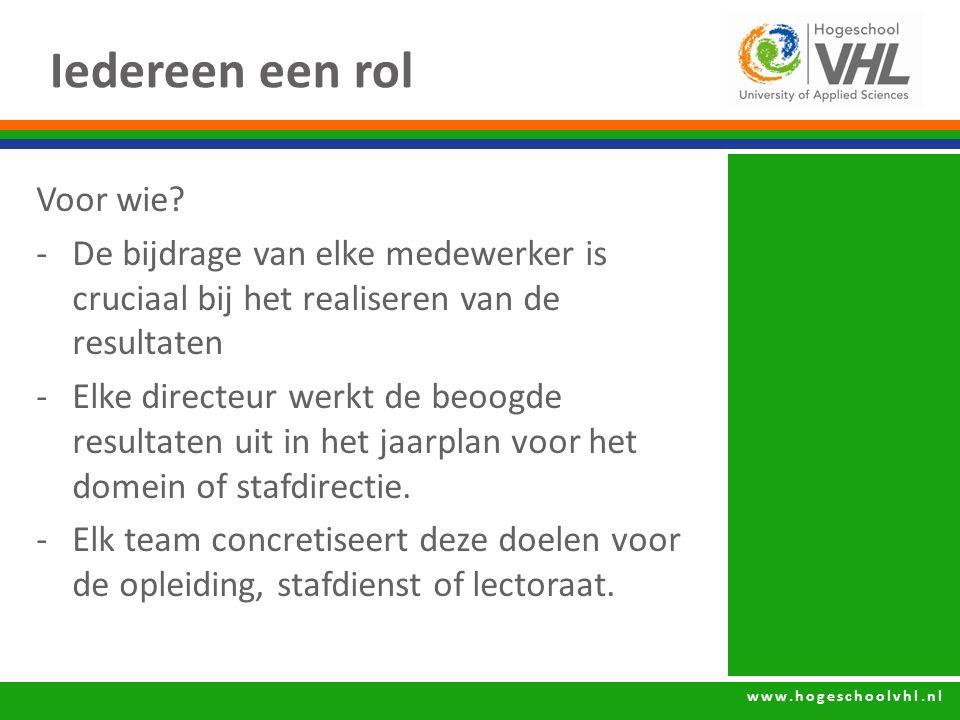 www.hogeschoolvhl.nl Iedereen een rol Voor wie? -De bijdrage van elke medewerker is cruciaal bij het realiseren van de resultaten -Elke directeur werk