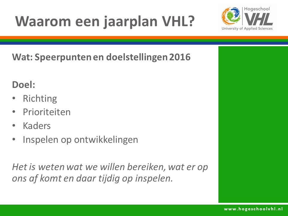 www.hogeschoolvhl.nl Waarom een jaarplan VHL? Wat: Speerpunten en doelstellingen 2016 Doel: Richting Prioriteiten Kaders Inspelen op ontwikkelingen He