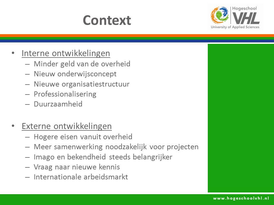 www.hogeschoolvhl.nl Context Interne ontwikkelingen – Minder geld van de overheid – Nieuw onderwijsconcept – Nieuwe organisatiestructuur – Professiona