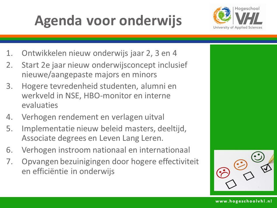www.hogeschoolvhl.nl Agenda voor onderzoek 1.Meer focus en massa door inrichten Applied Research Centres met onderzoekslijnen (lectoraten) op domeinprofiel 2.Meer kennisontwikkeling 3.15% externe onderzoeksgelden 4.Meedoen in projecten van Centre's of Expertise