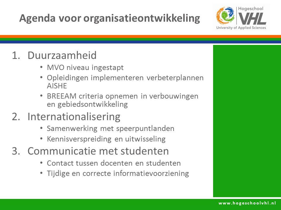 www.hogeschoolvhl.nl Agenda voor organisatieontwikkeling 1.Duurzaamheid MVO niveau ingestapt Opleidingen implementeren verbeterplannen AISHE BREEAM cr