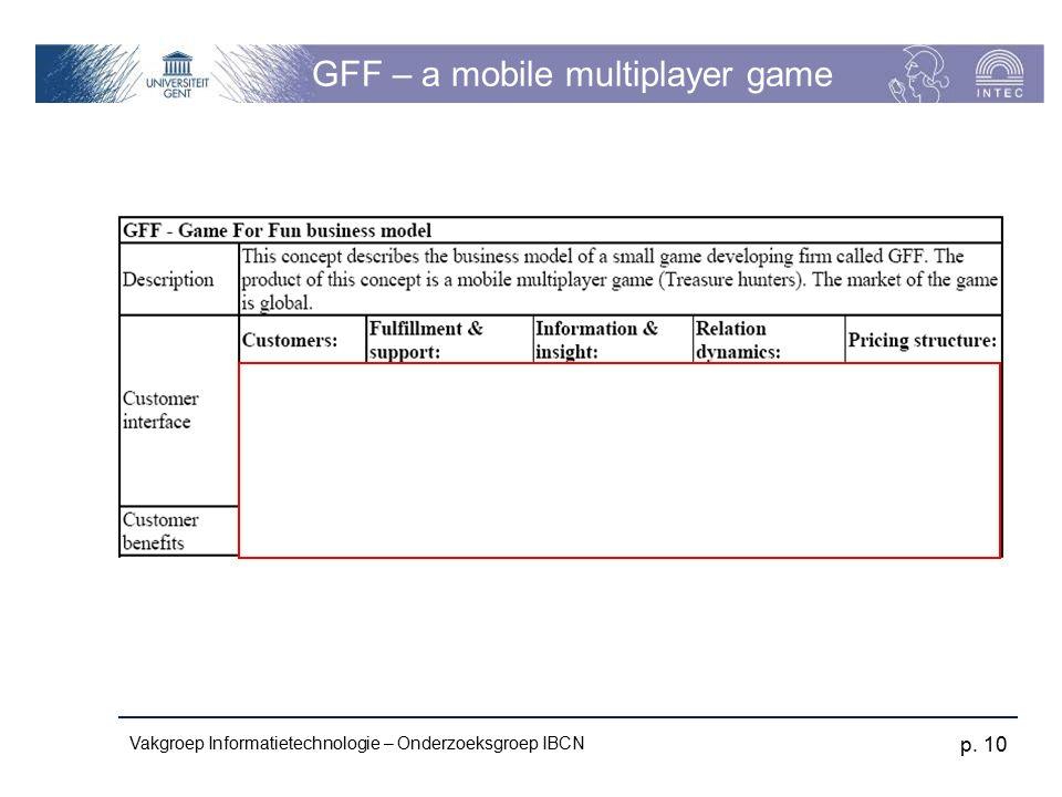 Vakgroep Informatietechnologie – Onderzoeksgroep IBCN p. 10 GFF – a mobile multiplayer game