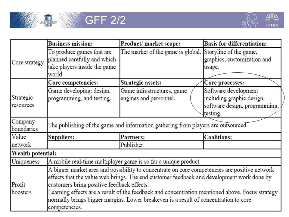 Vakgroep Informatietechnologie – Onderzoeksgroep IBCN p. 11 GFF 2/2