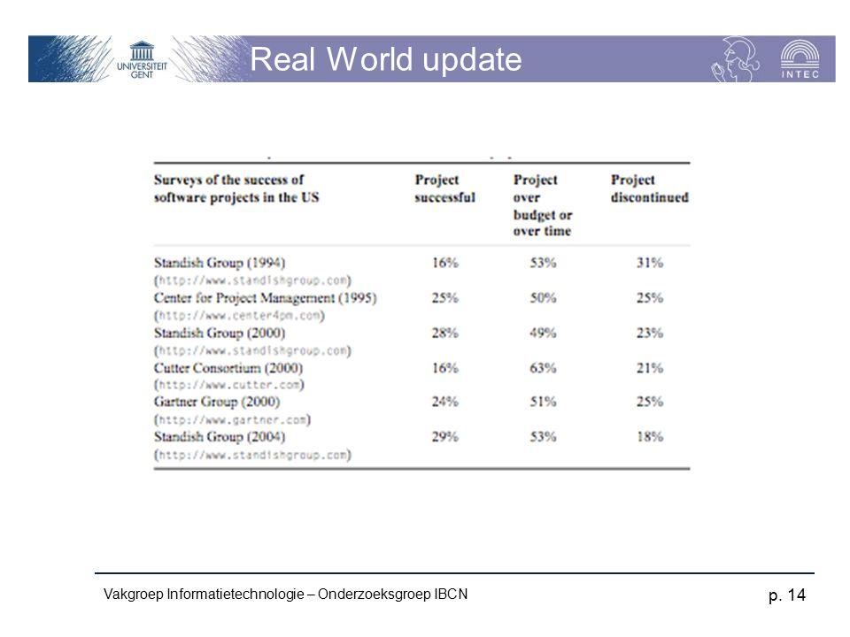 Real World update Vakgroep Informatietechnologie – Onderzoeksgroep IBCN p. 14
