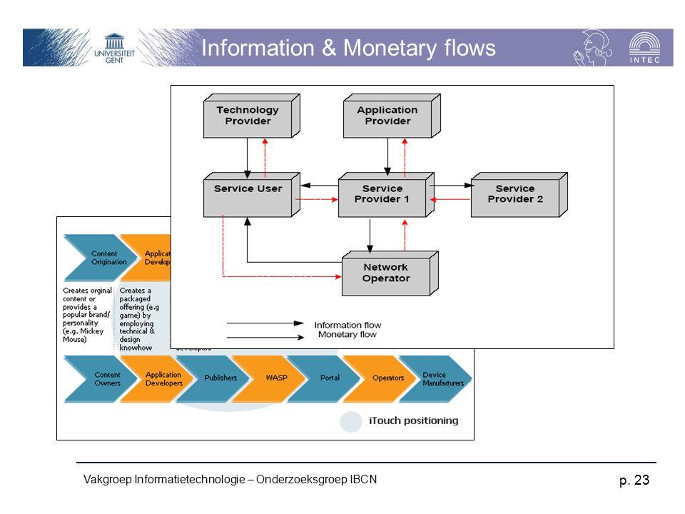 Vakgroep Informatietechnologie – Onderzoeksgroep IBCN p. 23 Information & Monetary flows