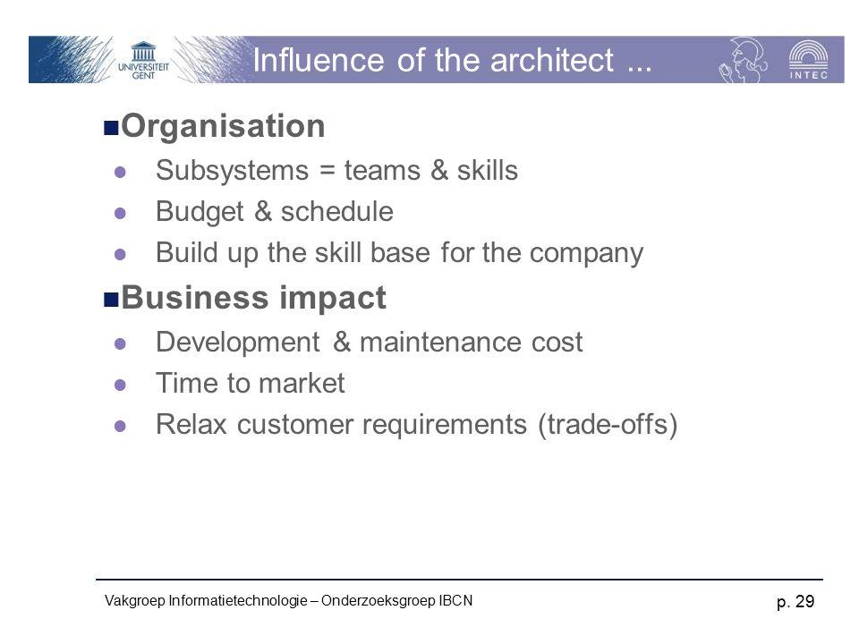 Vakgroep Informatietechnologie – Onderzoeksgroep IBCN p. 29 Influence of the architect... Organisation Subsystems = teams & skills Budget & schedule B