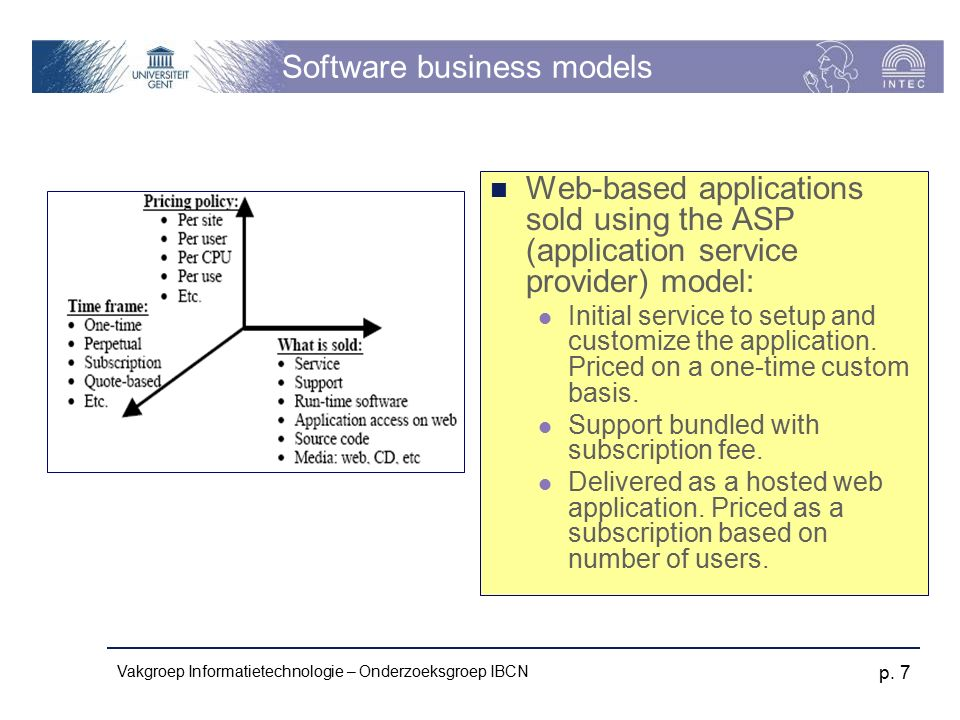 Vakgroep Informatietechnologie – Onderzoeksgroep IBCN p. 7 Software business models Web-based applications sold using the ASP (application service pro