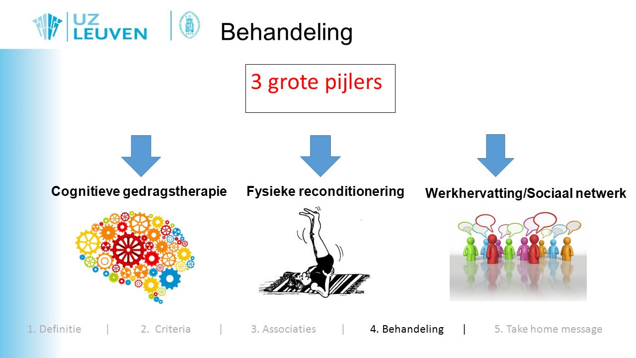 1.Definitie | 2. Criteria | 3. Associaties | 4. Behandeling | 5.