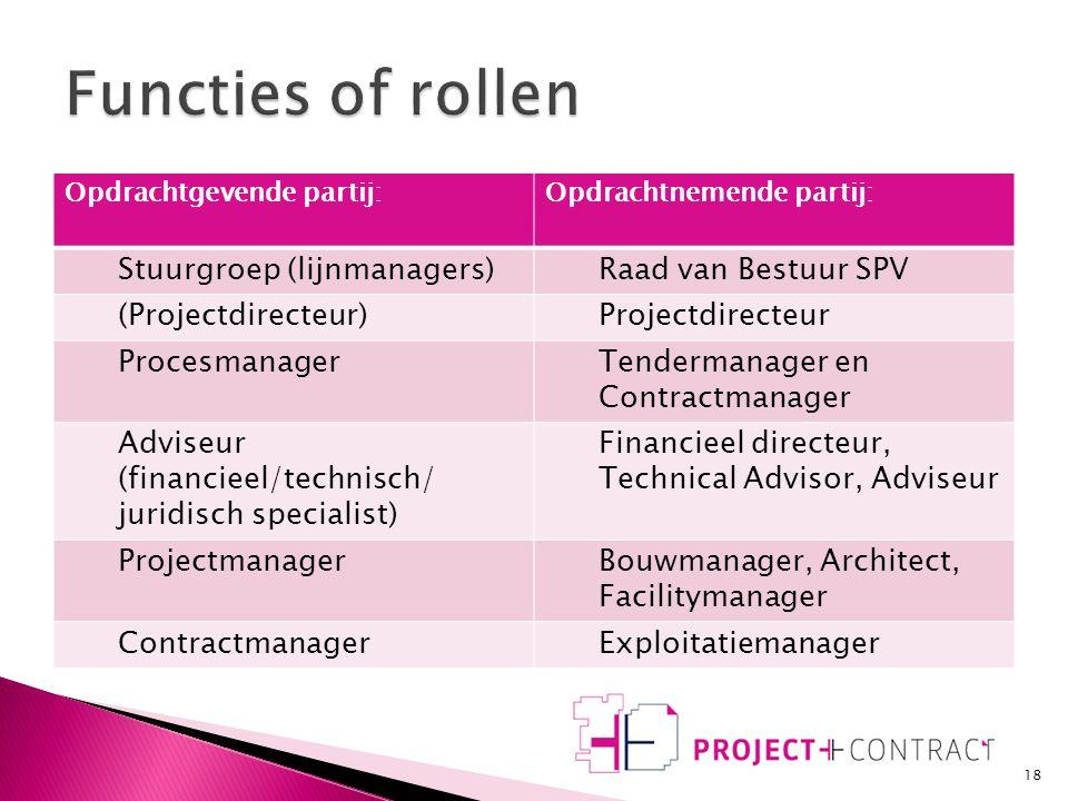  Programma Het programma van eisen wordt bij PPS functioneel beschreven.  Project/Proces Ontwerp, realisatie en exploitatie wordt uitgevoerd door he
