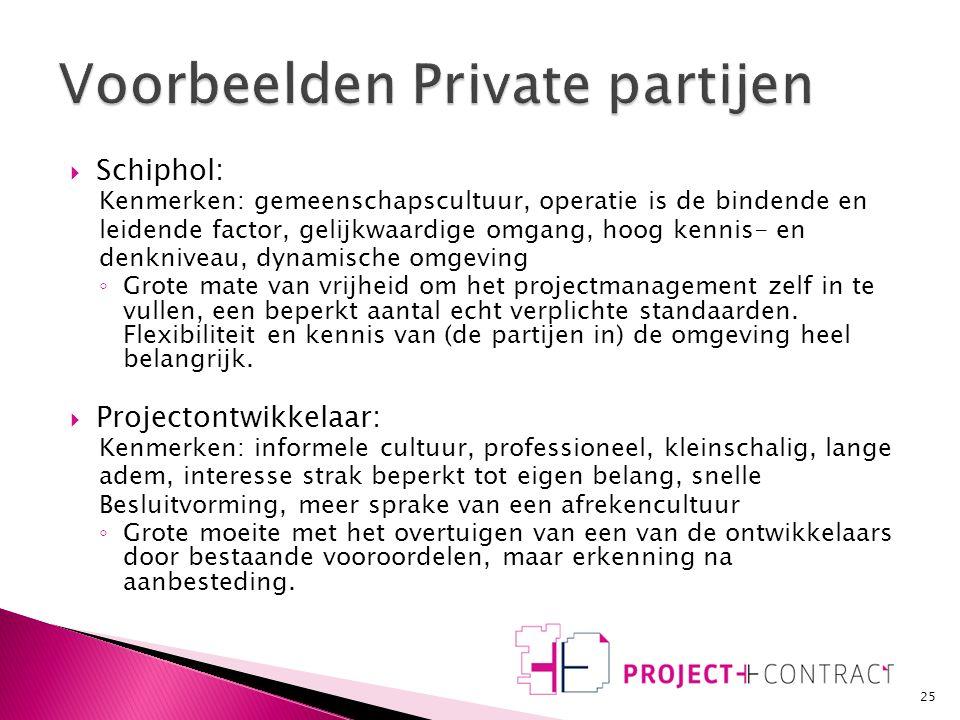  Woningbouwcorporatie ◦ Project wordt vaak overgedragen met afgebakende functies zonder duidelijke bijbehorende taken en verantwoordelijkheden ◦ Pers