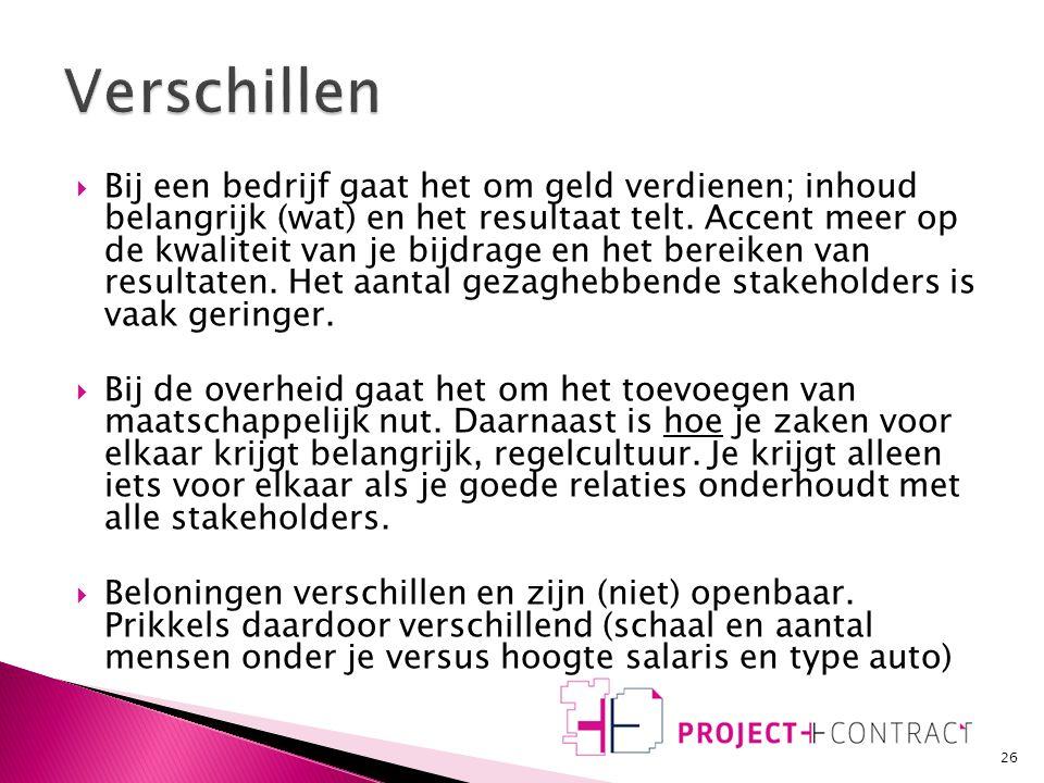  Schiphol: Kenmerken: gemeenschapscultuur, operatie is de bindende en leidende factor, gelijkwaardige omgang, hoog kennis- en denkniveau, dynamische