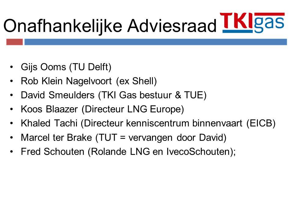 Onafhankelijke Adviesraad Gijs Ooms (TU Delft) Rob Klein Nagelvoort (ex Shell) David Smeulders (TKI Gas bestuur & TUE) Koos Blaazer (Directeur LNG Eur