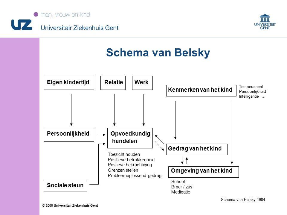 42 © 2008 Universitair Ziekenhuis Gent Schema van Belsky Eigen kindertijdRelatie Werk Kenmerken van het kind Persoonlijkheid Opvoedkundig handelen Ged