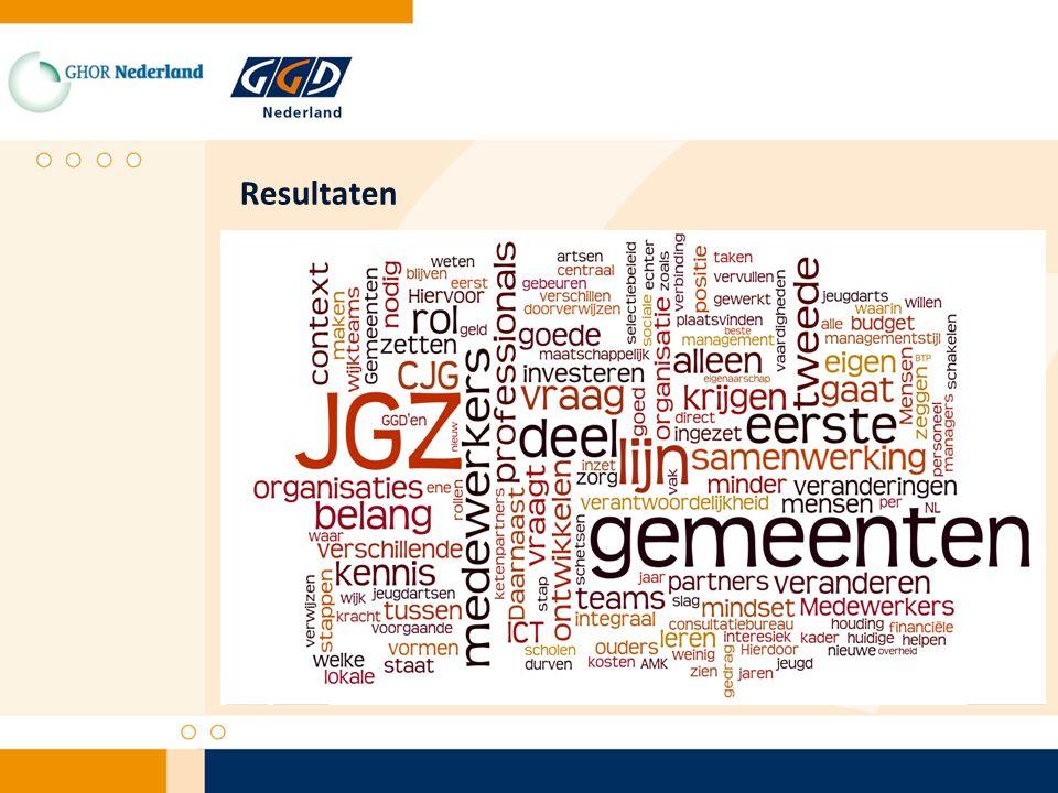 1.Hoe ziet de JGZ/GGD er uit in 2015.
