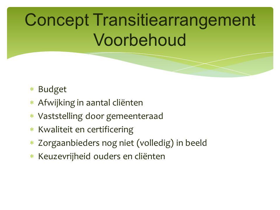  Budget  Afwijking in aantal cliënten  Vaststelling door gemeenteraad  Kwaliteit en certificering  Zorgaanbieders nog niet (volledig) in beeld 
