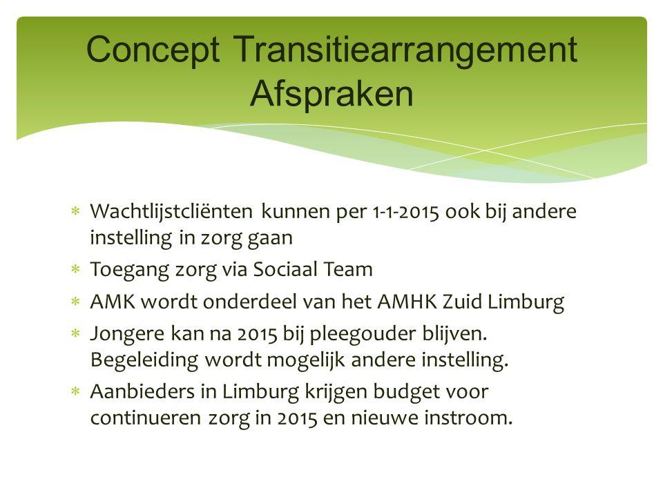  Wachtlijstcliënten kunnen per 1-1-2015 ook bij andere instelling in zorg gaan  Toegang zorg via Sociaal Team  AMK wordt onderdeel van het AMHK Zuid Limburg  Jongere kan na 2015 bij pleegouder blijven.
