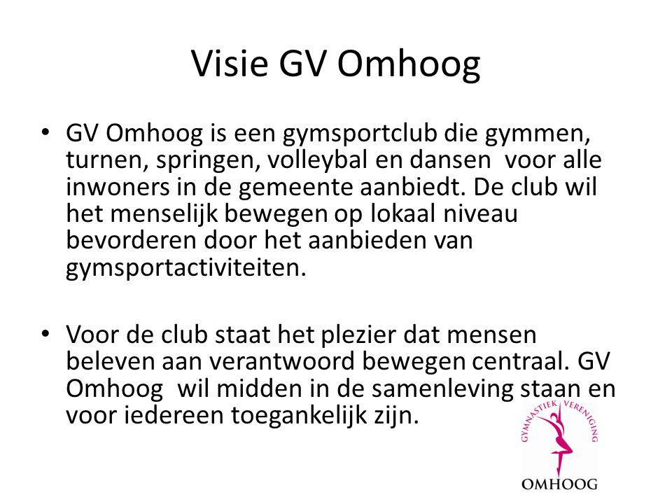 Visie GV Omhoog GV Omhoog is een gymsportclub die gymmen, turnen, springen, volleybal en dansen voor alle inwoners in de gemeente aanbiedt.