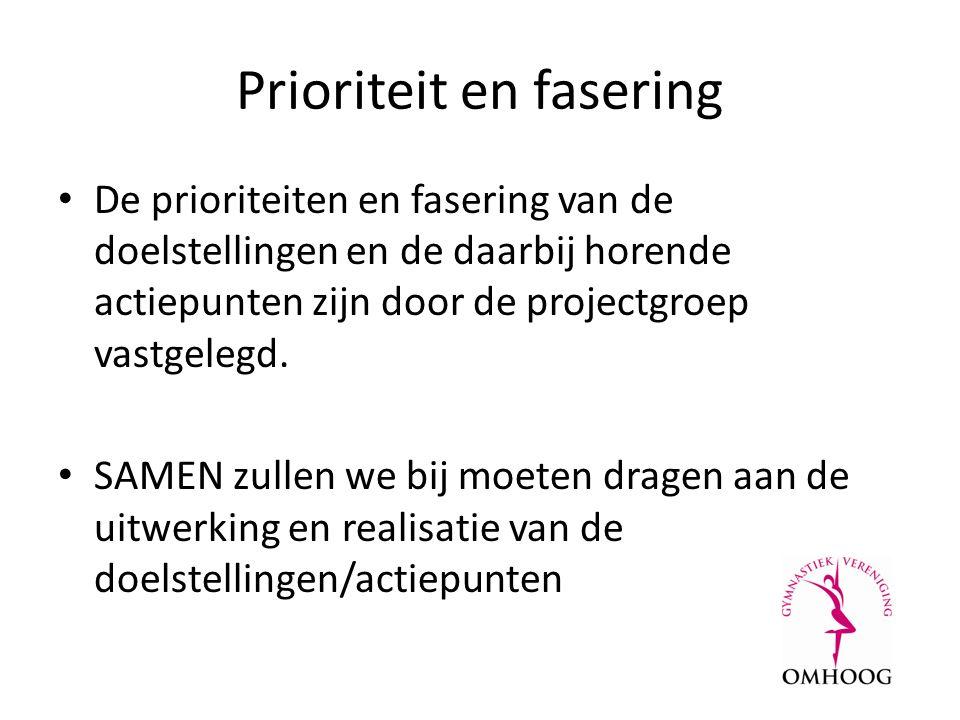 Prioriteit en fasering De prioriteiten en fasering van de doelstellingen en de daarbij horende actiepunten zijn door de projectgroep vastgelegd.