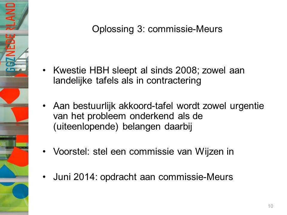 Oplossing 3: commissie-Meurs Kwestie HBH sleept al sinds 2008; zowel aan landelijke tafels als in contractering Aan bestuurlijk akkoord-tafel wordt zowel urgentie van het probleem onderkend als de (uiteenlopende) belangen daarbij Voorstel: stel een commissie van Wijzen in Juni 2014: opdracht aan commissie-Meurs 10